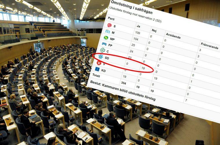 Omröstning om lagring av trafikuppgifter utomlands