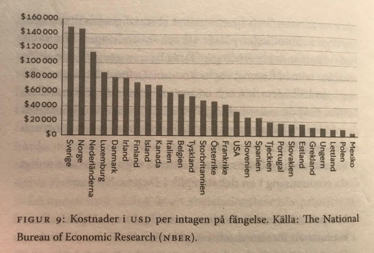 Ur Gangstervåld av F Kärrholm